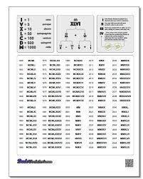 Roman Letters Chart 32 Veritable 2022 In Roman Numeral