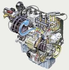 2005 kia sedona engine wiring diagram for car engine camshaft position sensor location gmc together kia sorento engine diagram timing additionally 2003 kia sorento