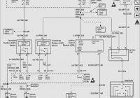 1998 chevy blazer wiring diagram 1999 chevy s10 fuse box unlimited 1998 chevy blazer wiring diagram 4 3 vortec wiring diagram enthusiast wiring diagrams