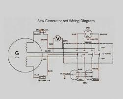 electric generator diagram. Fine Generator Impressive Electric Generator Wiring Diagram Latest Of  And Electrical Throughout