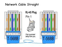 cat5 wiring diagram b cat5 wiring diagram at Cat5 Network Wiring Diagrams