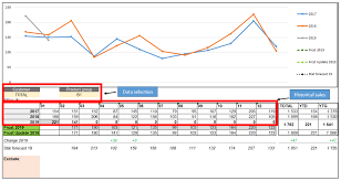 Using Excel To Present Forecasts At The Demand Review