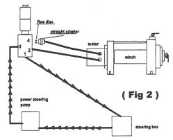 lt2000 superwinch wiring diagram 2018 simple warn winch blurts me and