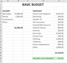 how to make a budget create a simple budget take charge of your money