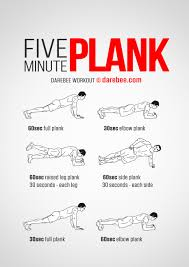 Plank Exercise Chart Five Minute Plank Workout