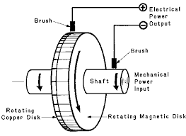 first electric motor invented by michael faraday. Modren Motor For First Electric Motor Invented By Michael Faraday