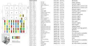 2001 ford e250 fuse box diagram wiring diagram libraries ford e 250 van fuse panel diagram wiring library2002 ford van fuse diagram data wiring diagrams