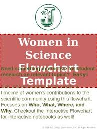 Women Of Science Interactive Notebook Journal And Flow Chart