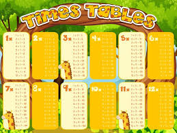 Times Tables Chart With Giraffes In Background Download