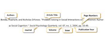 JSTOR Citations in MLA  th edition style   YouTube The Learning Hub Chicago Manual of Style