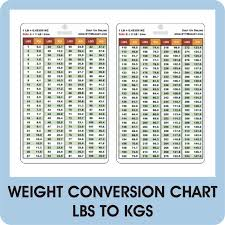 Weight Conversion Pvc Plastic Card Lbs To Kg Reference Nurse Rn Lpn Rpn Dr C29
