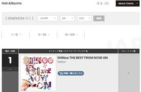 Billboard Japan Album Chart For You Jonghyun A Memorial Blog Congratulations To