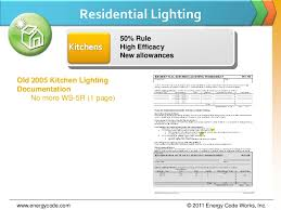Amazing ... 52. Residential Lighting ... Images