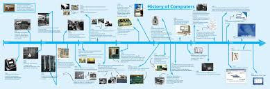 history of computer full moon