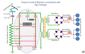 how a locomotive works a train railelectrica power circuit of tap changer locomotive