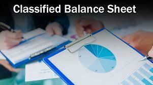 Example Classified Balance Sheet Classified Balance Sheet Definition Format Top Examples