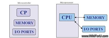 What Is Difference Between Microcontroller And