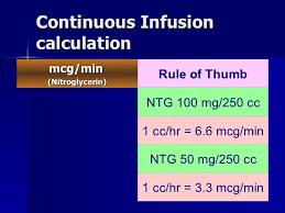 Nitroglycerin Infusion Rate Chart Drug Calculation