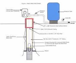 well water systems diagram whisenant lyle water services this leaves the pipes above ground and exposed to the elements pipes would be buried after the pipe leaves the pressure tank and goes to the point of use