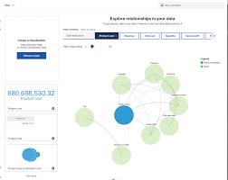 Cognos Line Chart Ibm Cognos Analytics 11 1 Raised The Bar Ecapital Advisors