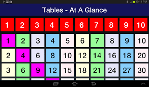 Tables n Maths Lite - Android Apps on Google Play
