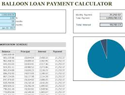 Baloon Payment Calculator Balloon Loan Payment Calculator