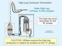 3 phase plug wiring diagram 3 image wiring diagram 3 phase plug wiring diagram wiring diagram on 3 phase plug wiring diagram
