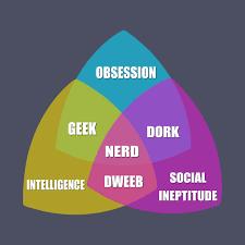nerd geek dork venn diagram nerd venn diagram