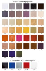 Radiator Colours