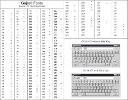 Hindi Keyboard Chart Pdf Puja Publication Hindi Typing Book Pdf Polarsharp