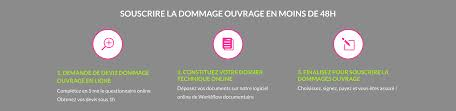 Assurance Dommage Ouvrage Pas Cher Astuces Pour Reduire Le Cout