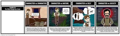 Rainsford Zaroff Venn Diagram The Most Dangerous Game Poptropica Cartoonjdi Co