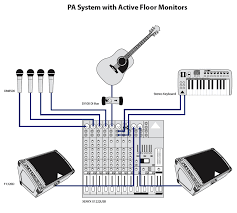 band pa system wiring schematic golkit com Pa Speaker Wiring Diagrams behringer f1320d eurolive f1320d musix ch pa system speaker wiring diagram