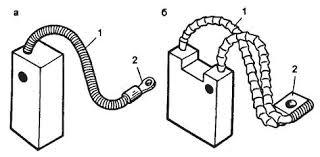 Двигатели постоянного тока Устройство принцип действия  Рисунок