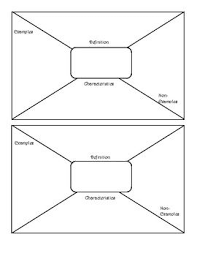 Frayer Model Directions Diagonal Frayer Model For Vocabulary With Editable Version