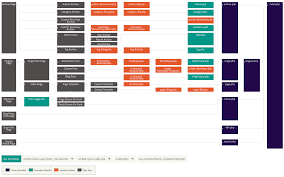Template Hierarchy | Theme Developer Handbook | WordPress Developer ...