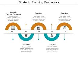 Strategic Planning Framework Strategic Planning Framework Ppt Powerpoint Presentation