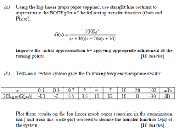 Solved A Using The Log Linear Graph Paper Supplied Use