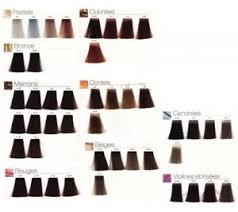 Details About Choose Your Color Loreal Luo Color Luminous Permanent Cream Hair Color 1 7 Oz