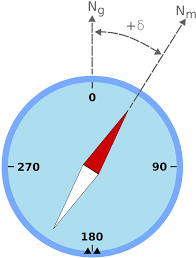 Magnetic Declination Chart Magnetic Declination Wikipedia