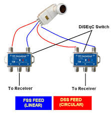galaxy marketing com satellite blog news 2008 diseqc switch diagram for invacom qph 031
