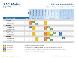 Create A New Chart Template From The Selected Chart Raci Matrix Template