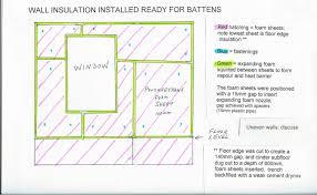 Can I DIY Internal Wall Insulation - Insulating a bathroom