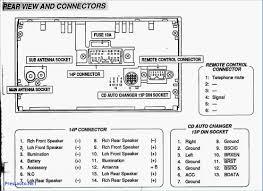 2016 vw jetta radio wiring diagram elegant jetta radio wiring 1998 VW Jetta Radio Wiring Diagram at 2016 Vw Jetta Radio Wiring Diagram