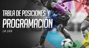 LaLiga Santander 2021 EN VIVO: hora y canales fecha 36, clasificación,  resultados y tabla de posiciones la Liga española Noticias Peru