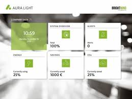 wireless lighting solutions. Aura Light And Tvilight Partner To Tap Into The Power Of Industrial Internet Things Wireless Lighting Solutions S
