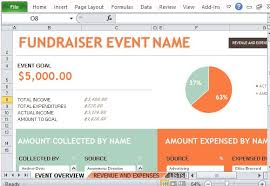 Fundraiser Spreadsheet Templates Rome Fontanacountryinn Com