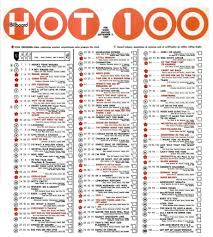 Climbing The Billboard Charts With A 12 Digit Code All You