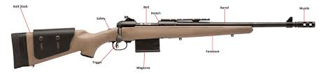 Firearm Identification Guide Boyds Hardwood Gunstocks