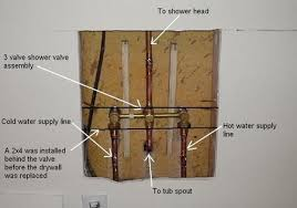 shower valve installation and repair 954 981 1444 how do you remove a stand up shower